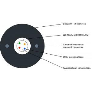 Кабель 16 волокон, одномод, внешний, небронированный, loose tube, 2 силов.эл. steel wire, GYXY, PE