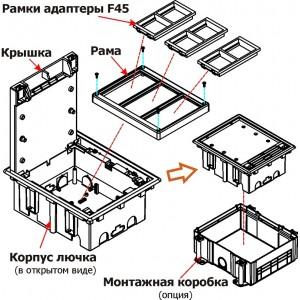 Монтажная коробка для лючка в пол на 6 модулей