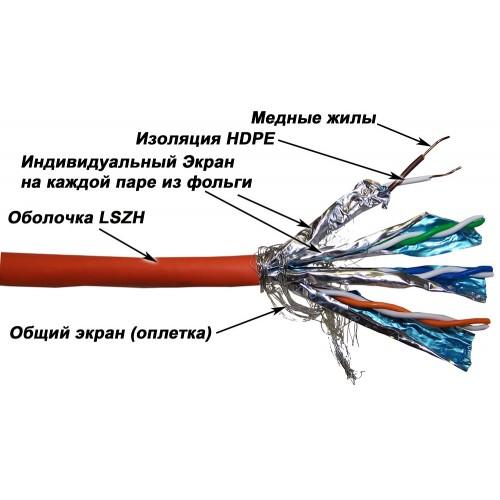 Кабель LANMASTER SSTP, 4 пары, кат. 6,   LSZH, 305 м LAN-6ESSTP-LSZH