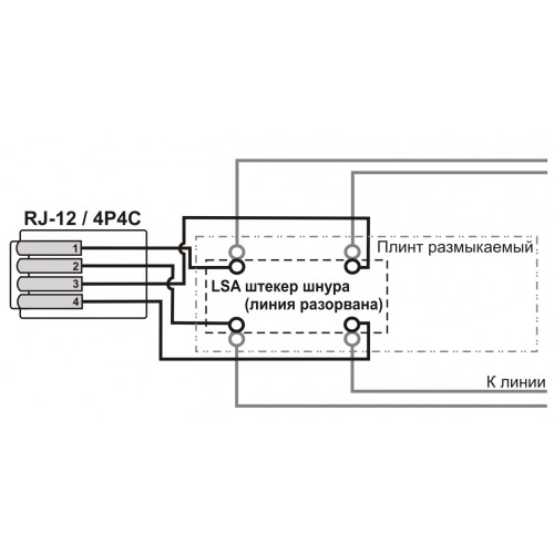 Шнур тестовый для плинтов, 4-х полюсный LSA/Крокодил, 1,5м TWT-LSA-P4-12-1.5m TWT-LSA-P4-12-1.5m