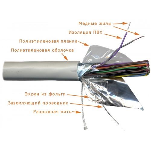 Кабель LANMASTER FTP 25 пар, одножильный, кат.3, 24 AWG LAN-3FTP25