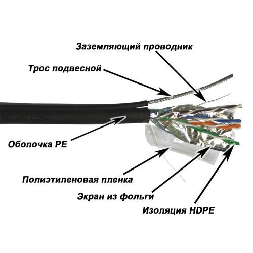 Кабель TWT FTP, 4 пары, Кат.5e, для внешней прокладки, до -40С, с многожильным тросом, PE, 305 м. TWT-5EFTP-OUT-TR