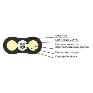 Дроп кабель оптический 4 волокна, OS2 Ultra, универсальный FTTH, плоский, FRP, нг(А)-HF, черный