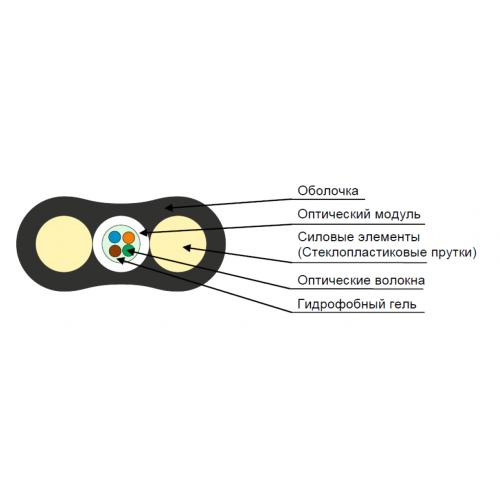 Дроп кабель оптический 4 волокна, OS2 Ultra, универсальный FTTH, плоский, FRP, нг(А)-HF, черный LAN-OFC-FUMF4-SU-HF