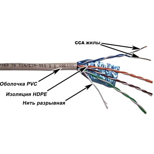 Кабель NewMax FTP CCA, 4 пары, Кат.5e, PVC, серый, 305 метров NM-FTP5E4PR-CCA