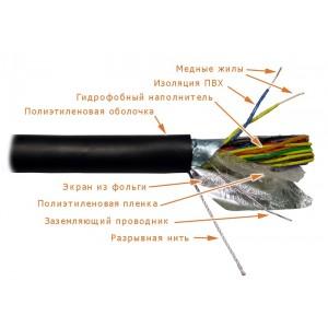 Кабель LANMASTER FTP, 25 пар, одножильный, для внешней прокладки,  кат.3, 24 AWG