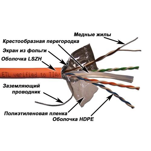 Кабель LANMASTER FTP, 4 пары, кат. 6, с перегородкой,  LSZH, 305 м, оранжевый LAN-6EFTP-LSZH