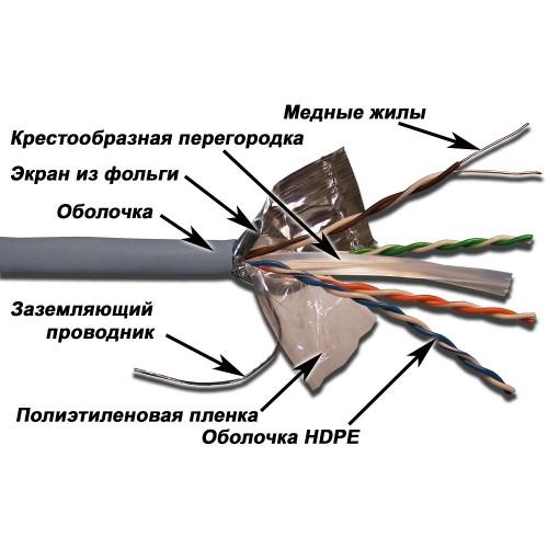 Кабель TWT FTP, 4 пары, Кат.6, PVC, серый, 305 метров TWT-6FTP-GY