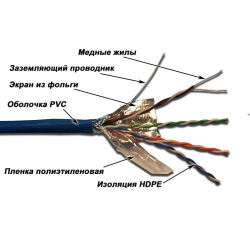 Кабель LANMASTER FTP, 4x2, кат 5E, PVC, Син. LAN-5EFTP-BL